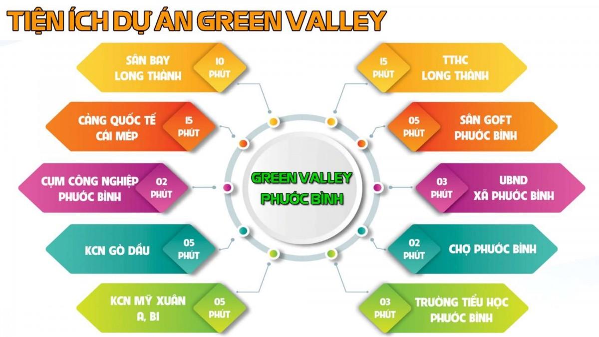 Tiện íchGreen Valley Phước Bình Long Thành Đồng Nai