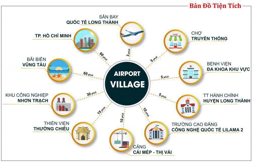 Tiện ích dự ánLong Thành Airport Village
