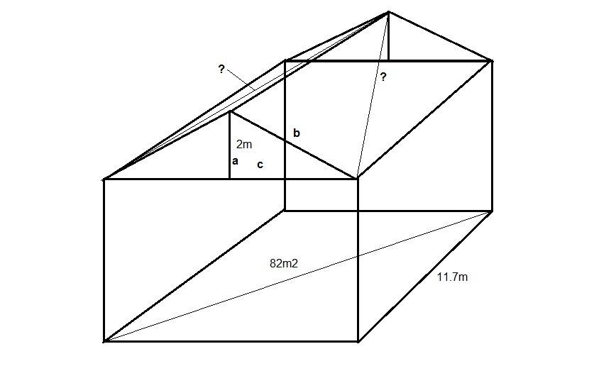 Độ dốc mái tôn là gì? Cách tính độ dốc mái tôn là gì?
