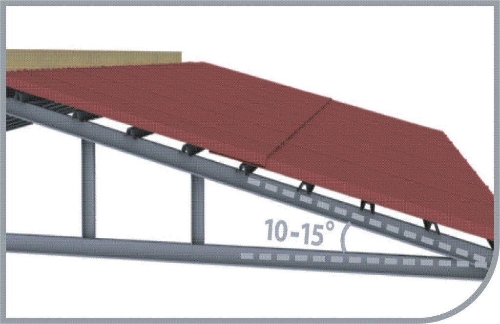 Tiêu chuẩn trong cách tính độ dốc mái tôn sao cho đúng yêu cầu kỹ thuật