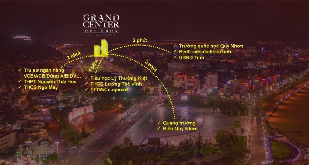 Dự án Grand Center Quy Nhơn có quy mô như thế nào?