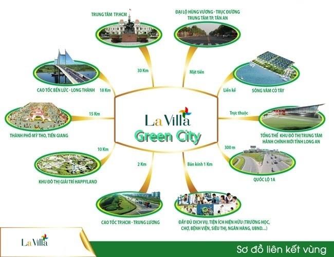 Tiện ích ngoại khu dự án Lavilla Green City Tân An
