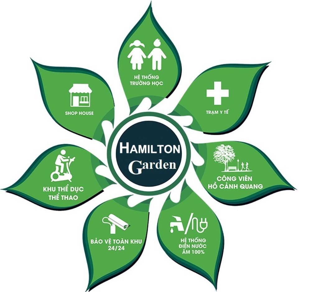 Tiện ích nội khu dự án Hamilton Garden