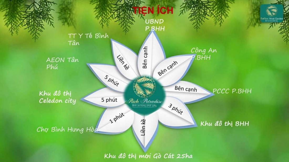 Khả năng liên kết vùng Sài Gòn West Garden