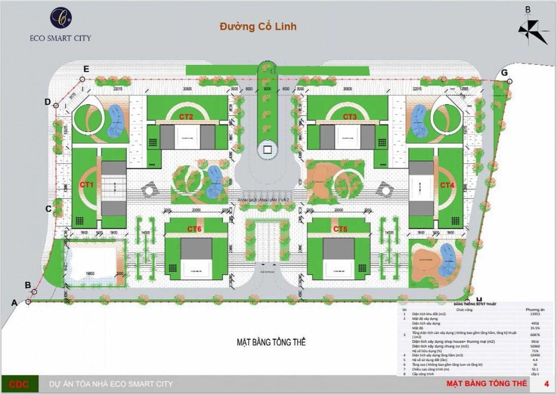 Mặt bằng tổng thể dự án Eco Smart City Long Biên