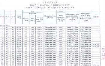 Bảng giá La Villa Green City T7