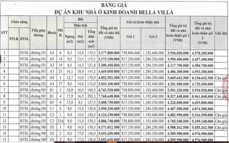 Bảng giá mới nhất Bella Villa Đức Hòa 4